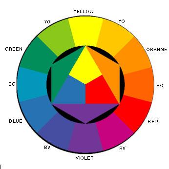b0055477d87cf9 cerchio di itten abbinare colori vestiti scarpe cravatte borsette trucco